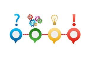O czym musisz pamiętać podczas tworzenia strony internetowej Poradnik krok po kroku (część 1) 1
